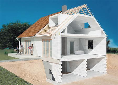 Построить дома из пеноблоков недорого под ключ цены