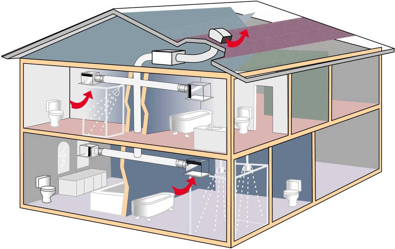 вентиляция в каркасном доме